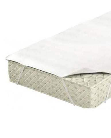 Chránič 160x200 PVC