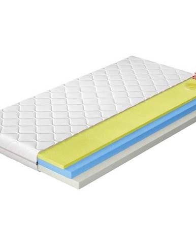 Silvia 140 obojstranný penový matrac PUR pena